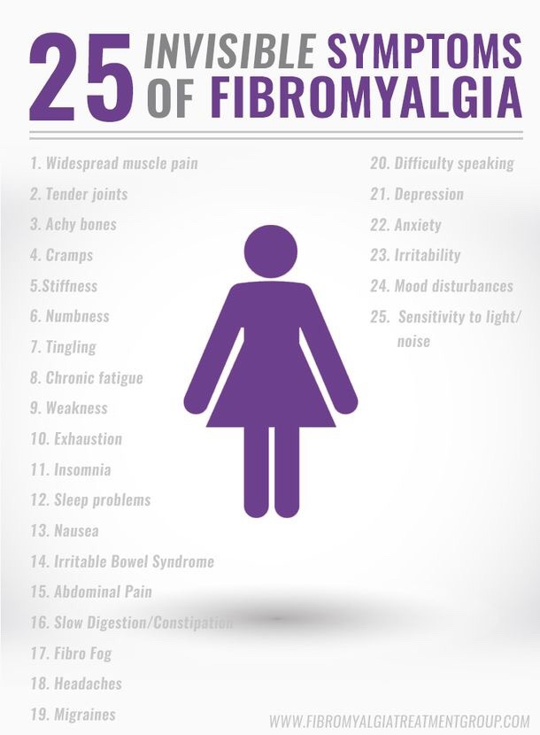 Infographic 25 invisible symptoms of fibromyalgia