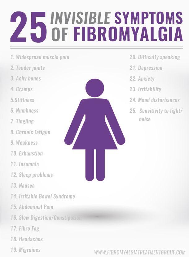 Infographic 25 invisible symptoms of fibromyalgia